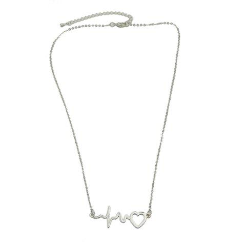 Buy Alloy Cardiogram Heart Pendant Necklace