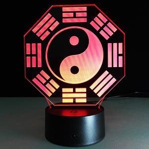 7 Color Changing 3D Bulbing Light Diagrams Pictures Night Light -