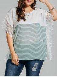 Plus Size Lace Panel Chiffon Dolman Sleeve Top