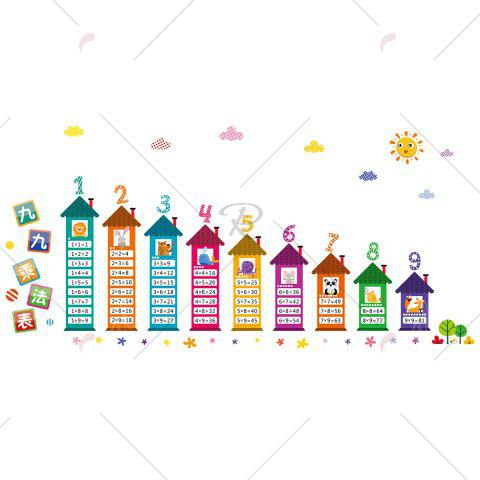 Outfits Multiplication Table Wall Art Sticker For Children Room - 60*90CM COLORMIX Mobile