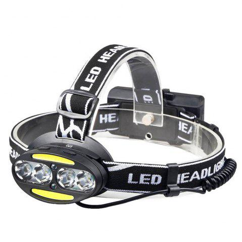 Outfit YWXLight Waterproof XML-T6 COB LED Headlamp Outdoors Headlight USB Charging Rechargeable Head Lamp Red Light
